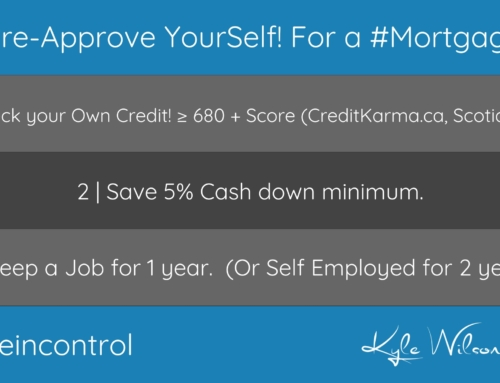 Pre Approve Yourself | Qualifying for a Mortgage