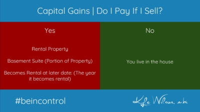Pay Capital Gains when selling property